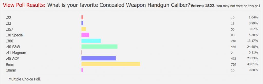 Screenshot usacarry.com poll