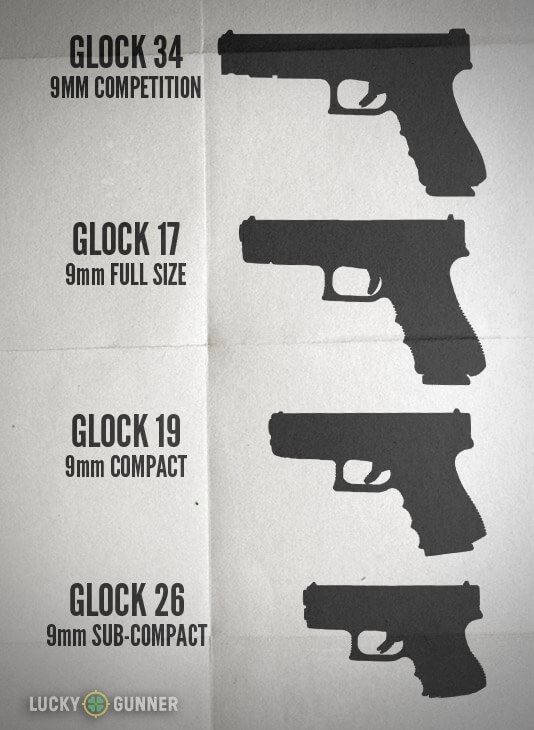 Glock Sizes Compared