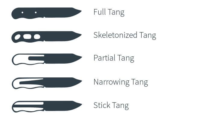 Knife Styles
