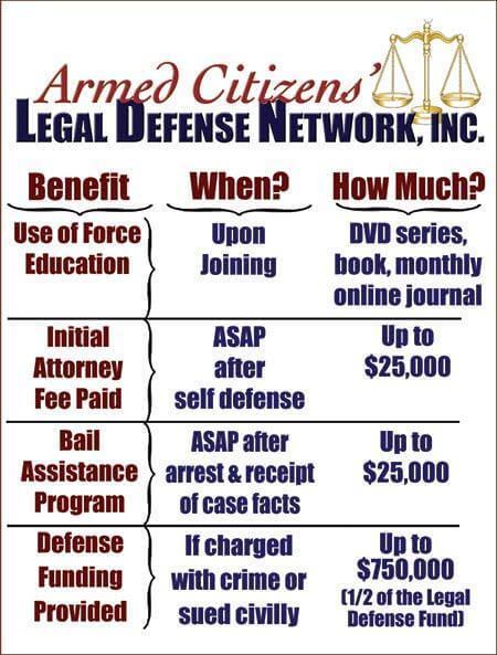 ACLDN CCW insurance Perks