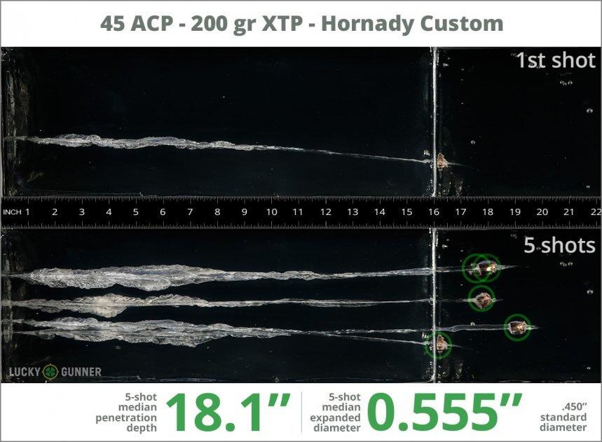 Ballistic gel test for 45 ACP - 200 Grain XTP JHP - Hornady Custom