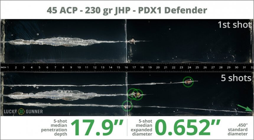 Ballistic gel test for 45 ACP - 230 Grain JHP - Winchester Supreme Elite