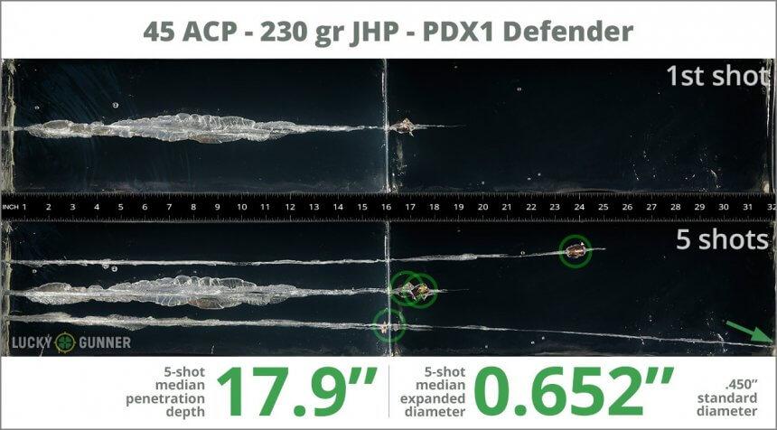 Ballistic gel test for 45 ACP - 230 Grain JHP - Winchester Supreme Elite