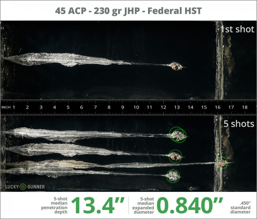 Ballistic gel test for 45 ACP - 230 gr HST JHP - Federal Premium Personal Defense