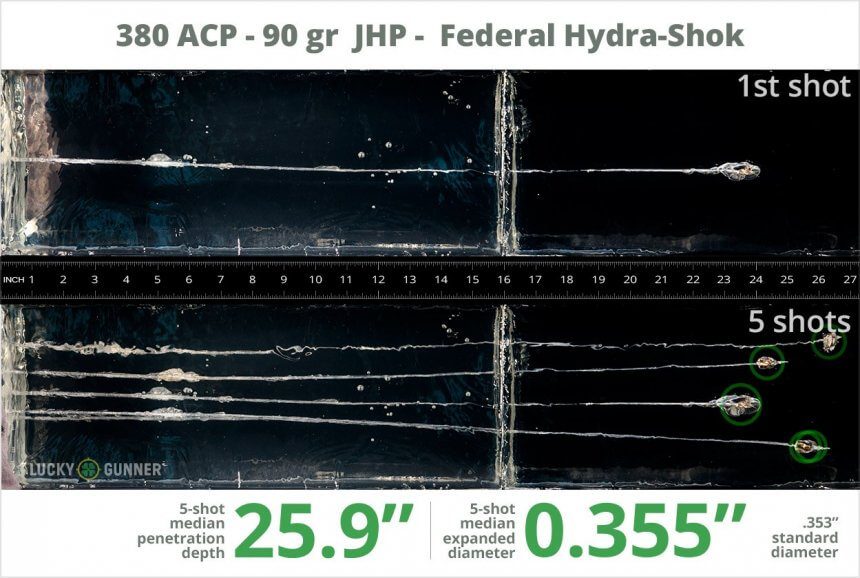 Federal Hydra-Shok 90-Grain JHP Gel Test
