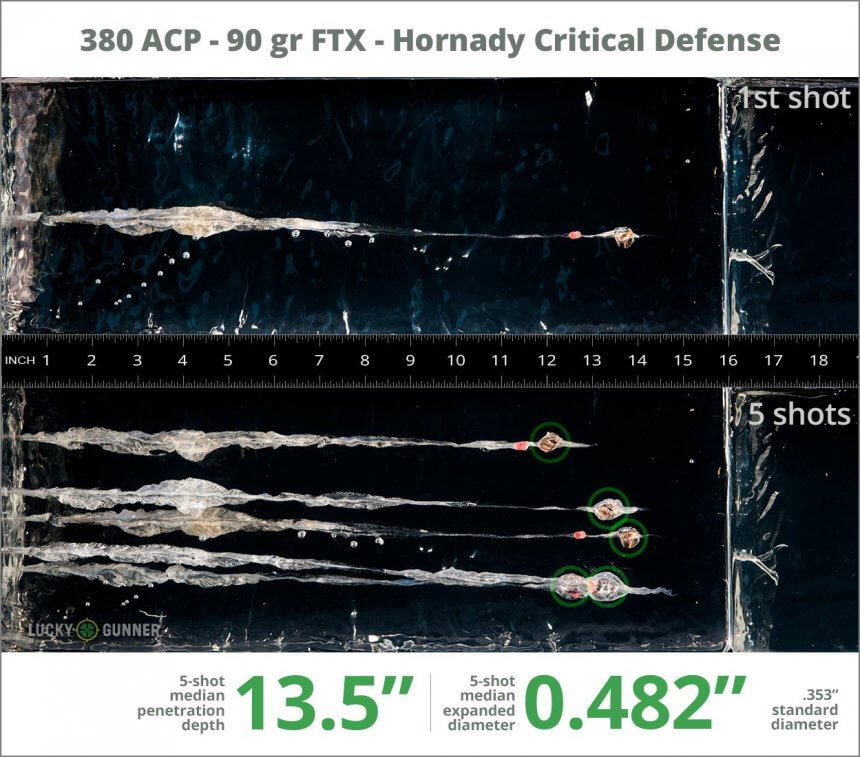 Hornady Critical Defense 90-Grain JHP Gel Test