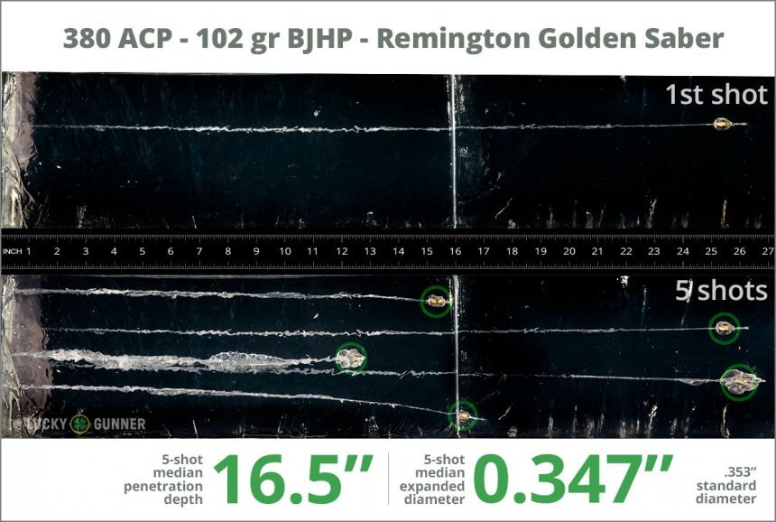 Remington Golden Saber 102-Grain JHP Gel Test