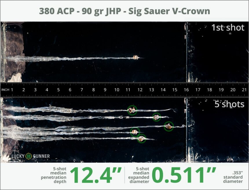 SIG 90-Grain V-Crown JHP Gel Test