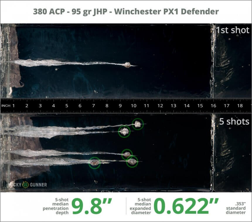 Winchester PDX-1 Supreme 95-Grain JHP Gel Test