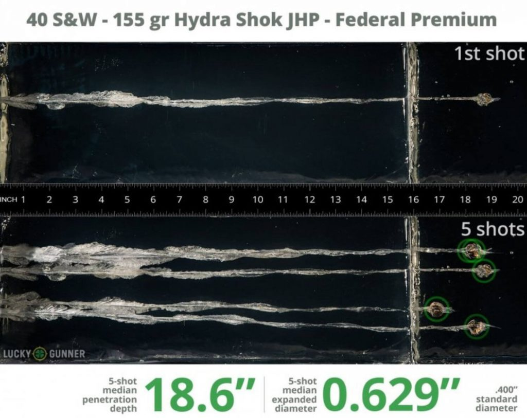 155 hydra shok gel test