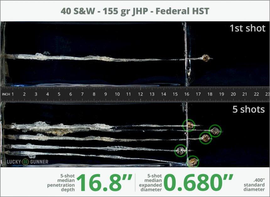 Federal Premium Law Enforcement 155-Grain HST gel test