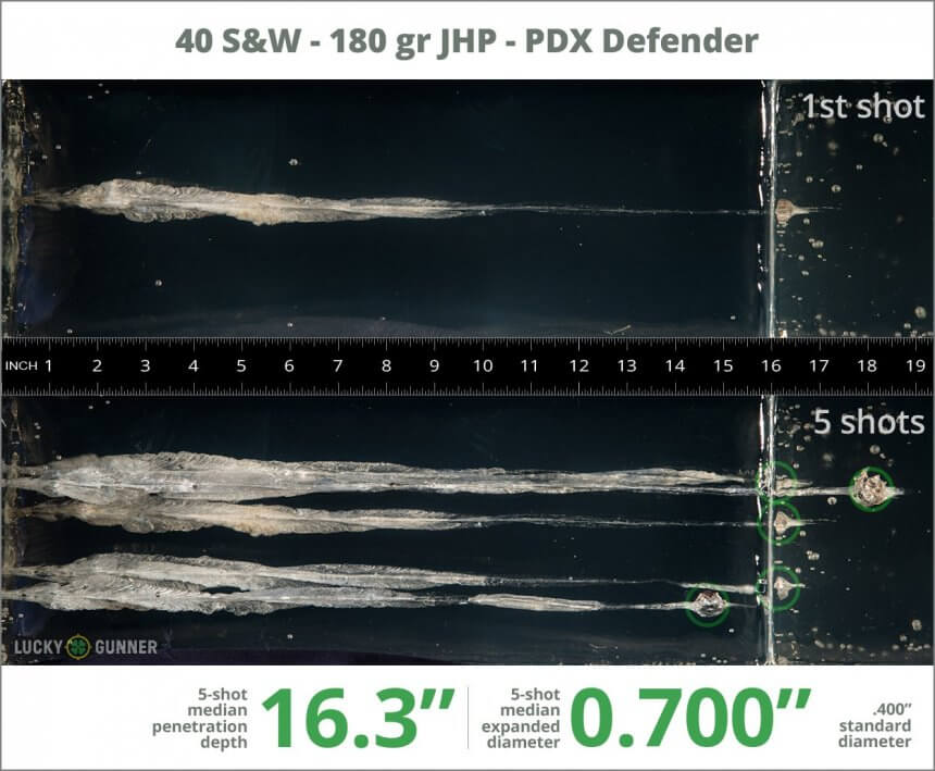 Winchester PDX-1 Defender 180-Grain JHP gel test