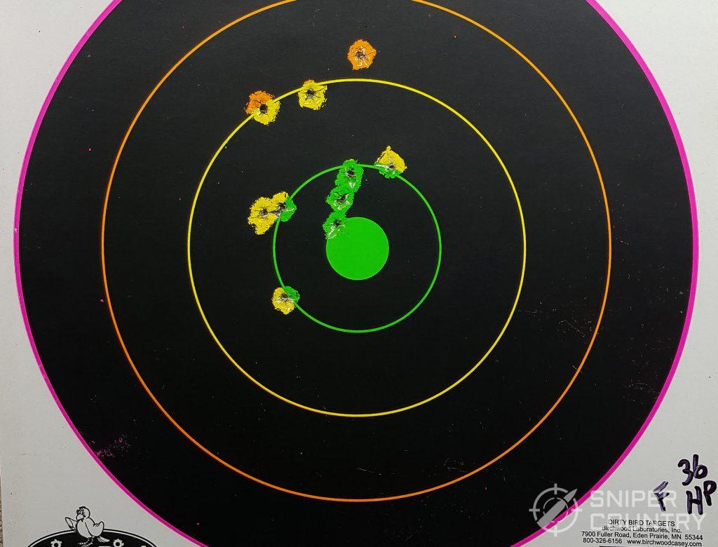 target federal