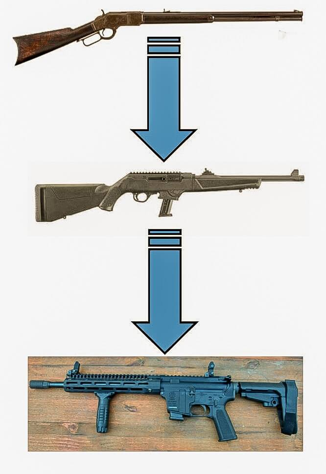Carbine evolution