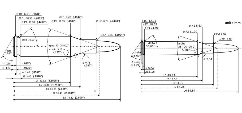 .308 Win vs .30-06 Sprg dimensions compared